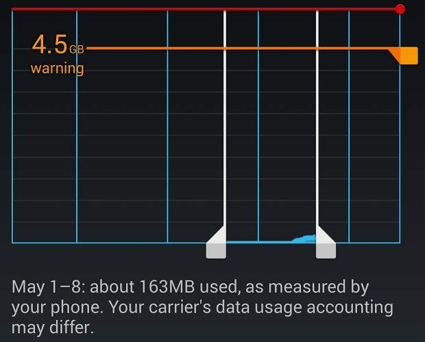 databars1