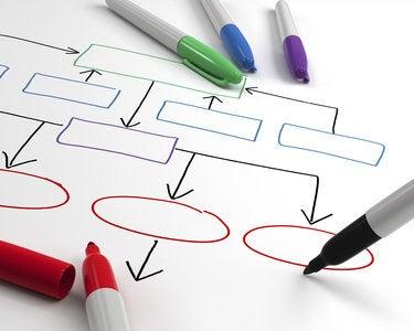 4 organizational design errors C-suite executives have let slip through the cracks
