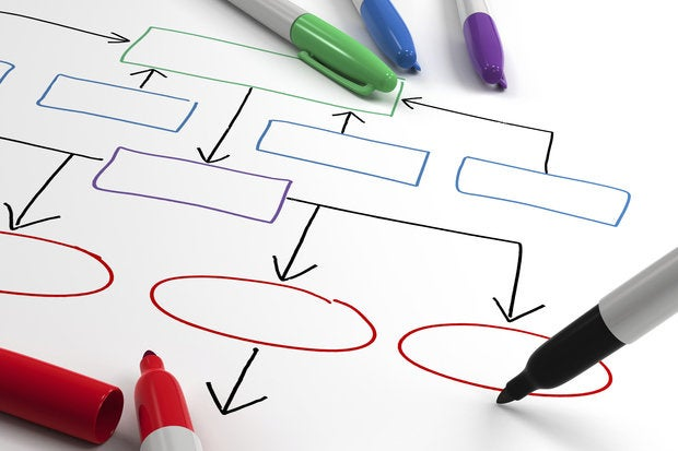 multicolor flowchart design 91521493