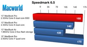 speedmark 13inssd 233610