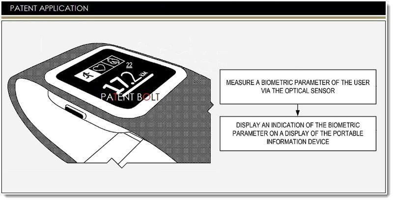 msft smartwatch