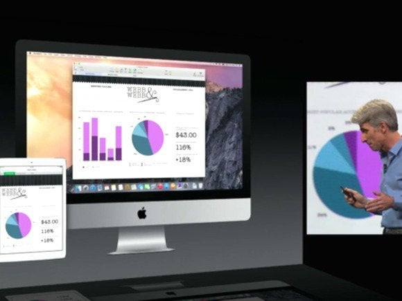 apple wwdc os x yosemite 19