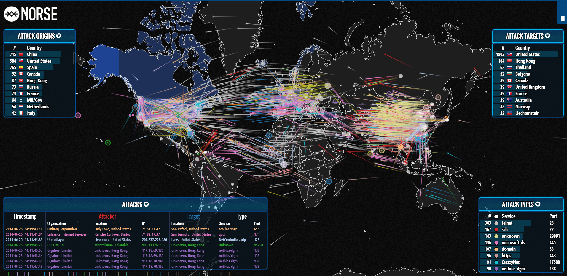 Watch the web get hacked in real time on this mesmerizing for Design attack
