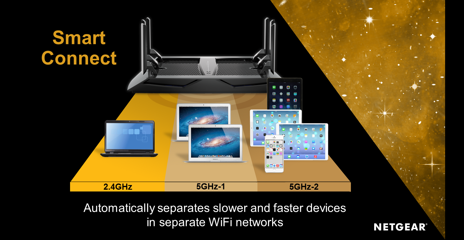 Netgear announces tri-band Nighthawk X6 Wi-Fi router | TechHive