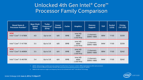 Intel Devil's Canyon and Pentium