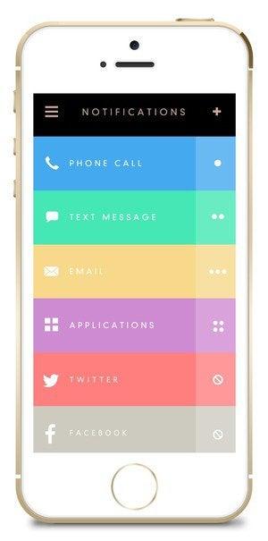 ringly app
