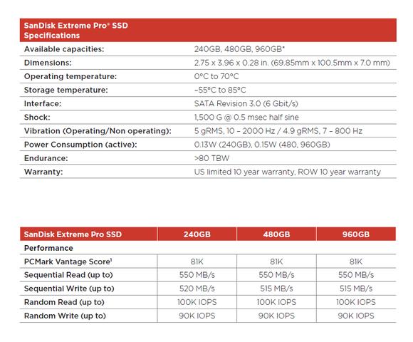 SanDisk Extreme Pro SSD