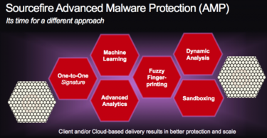 SourceFire Advanced Malware Protection (AMP)