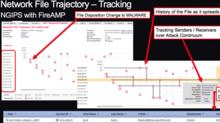 AMP file trajectory