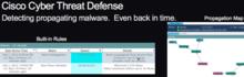 Cisco Cyber Threat Defense