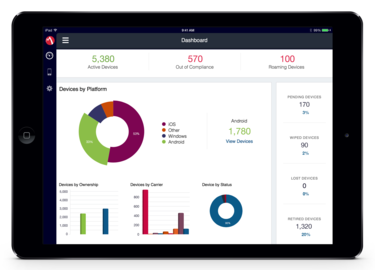 0701 mobileiron insight dashboard ipad 2