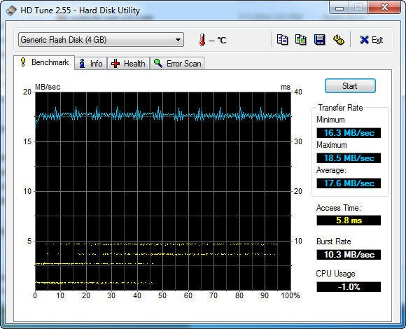 How To Test The Speed Of Your Usb Drives Pcworld