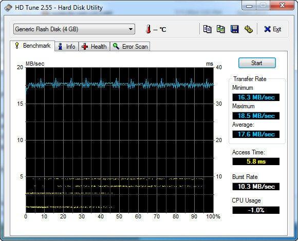 Hướng dẫn kiểm tra USB flash và nạp lại FW cho USB fix lỗi Insert disk in drive, Write-protect 0807-hd-tune-100358217-large
