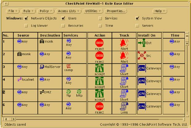 Firewall chart