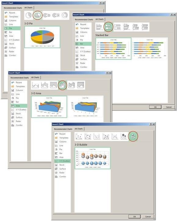 f10 all charts screens