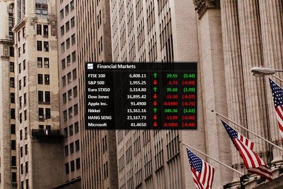 market prices