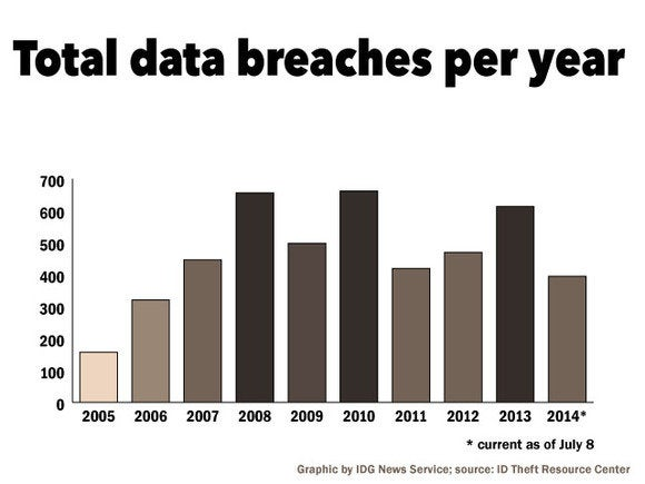 new data breach graphic