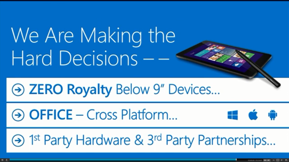 Microsoft WPC hard decisions
