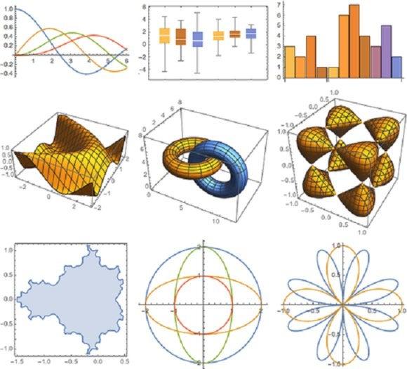 mathematica mobile app