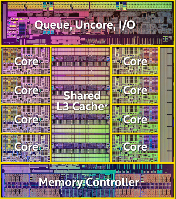 Intel Haswell-E CPU