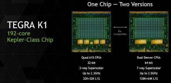 nvidia tegra k1 denver processor comparison
