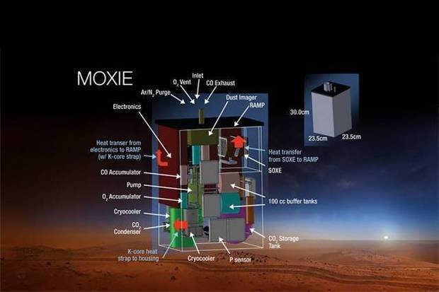 MIT system will make oxygen on next NASA Mars mission ...