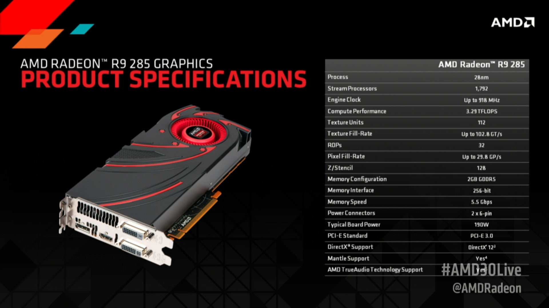 DOWNLOAD DRIVER: AMD RADEON R9 285