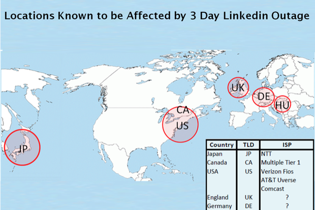 Twitter tells tale of LinkedIn outage | Network World