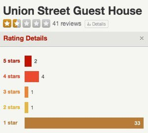 union street guest house yelp