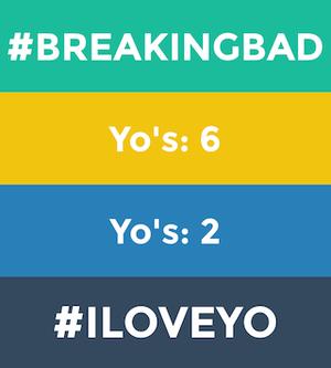 yoapp hashtags