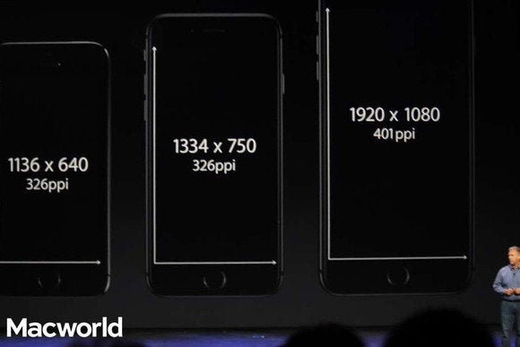 iPhone 6 screen specifications