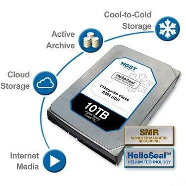10tb market applications hr