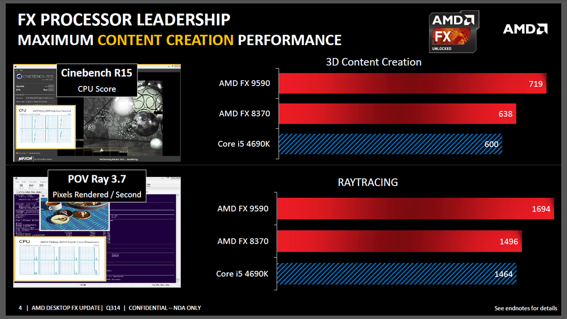 AMD reminds the world that it has 8-core CPUs, too | PCWorld