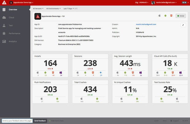 Appcelerator platform overview
