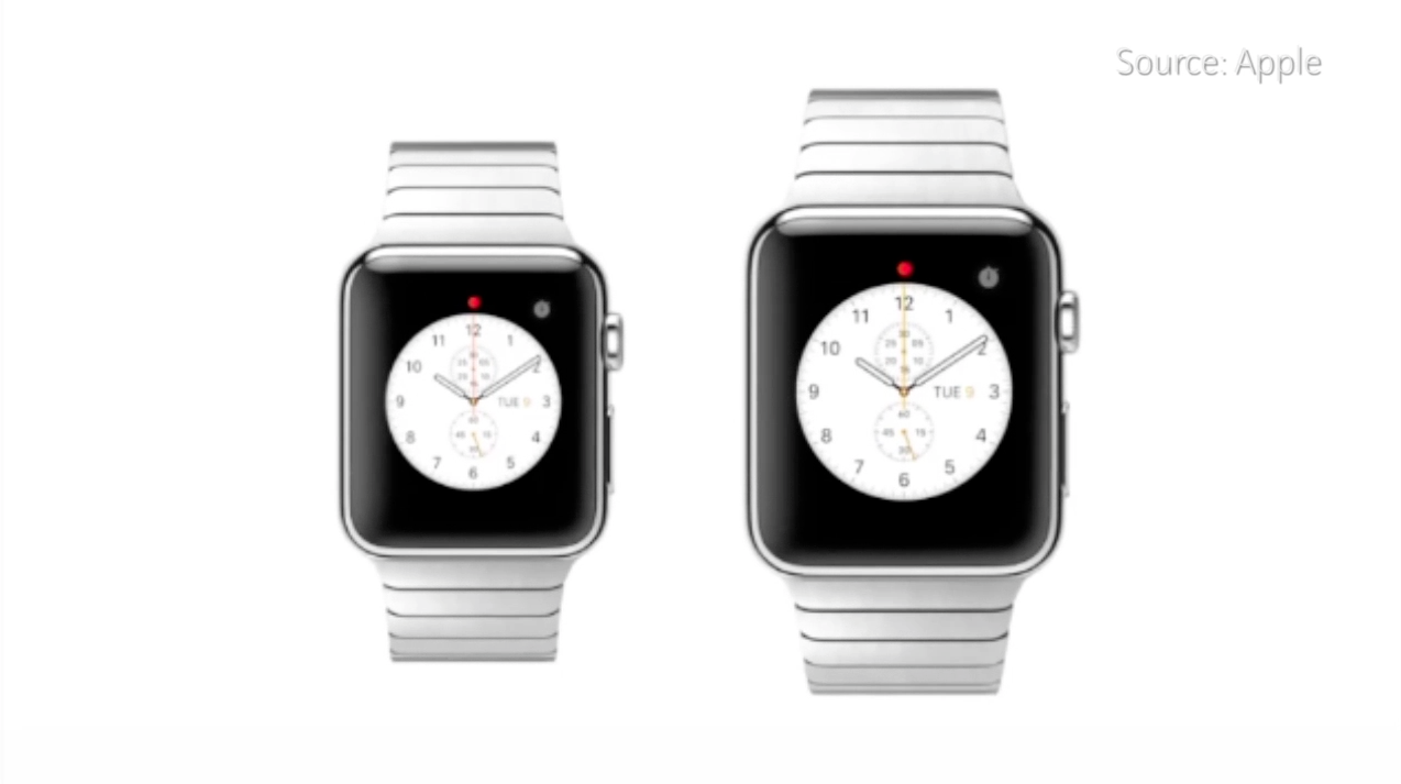 What you need to know about iPhone 6, Apple Watch, and ...