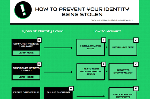 Types Of Identity Theft Pictures to pin on Pinterest