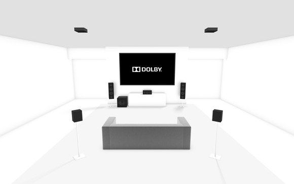 dolby speakerplacement 512 mounted