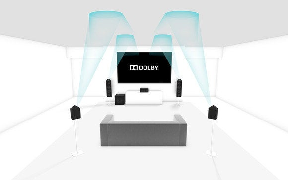 dolby speakerplacement 514