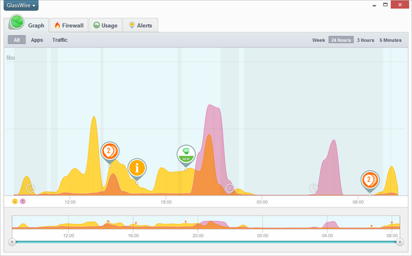 GlassWire review: Free network security tool | PCWorld