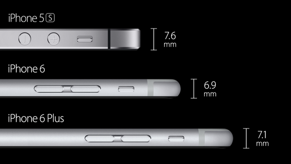 iphone 6 thickness comparison