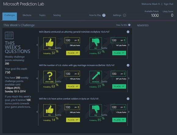 microsoft prediction lab