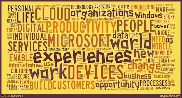 Nadella word cloud, July 10