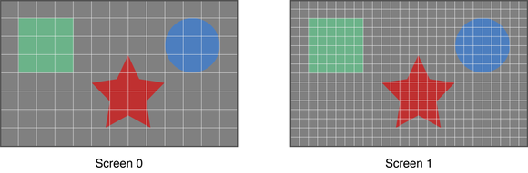 pixel density