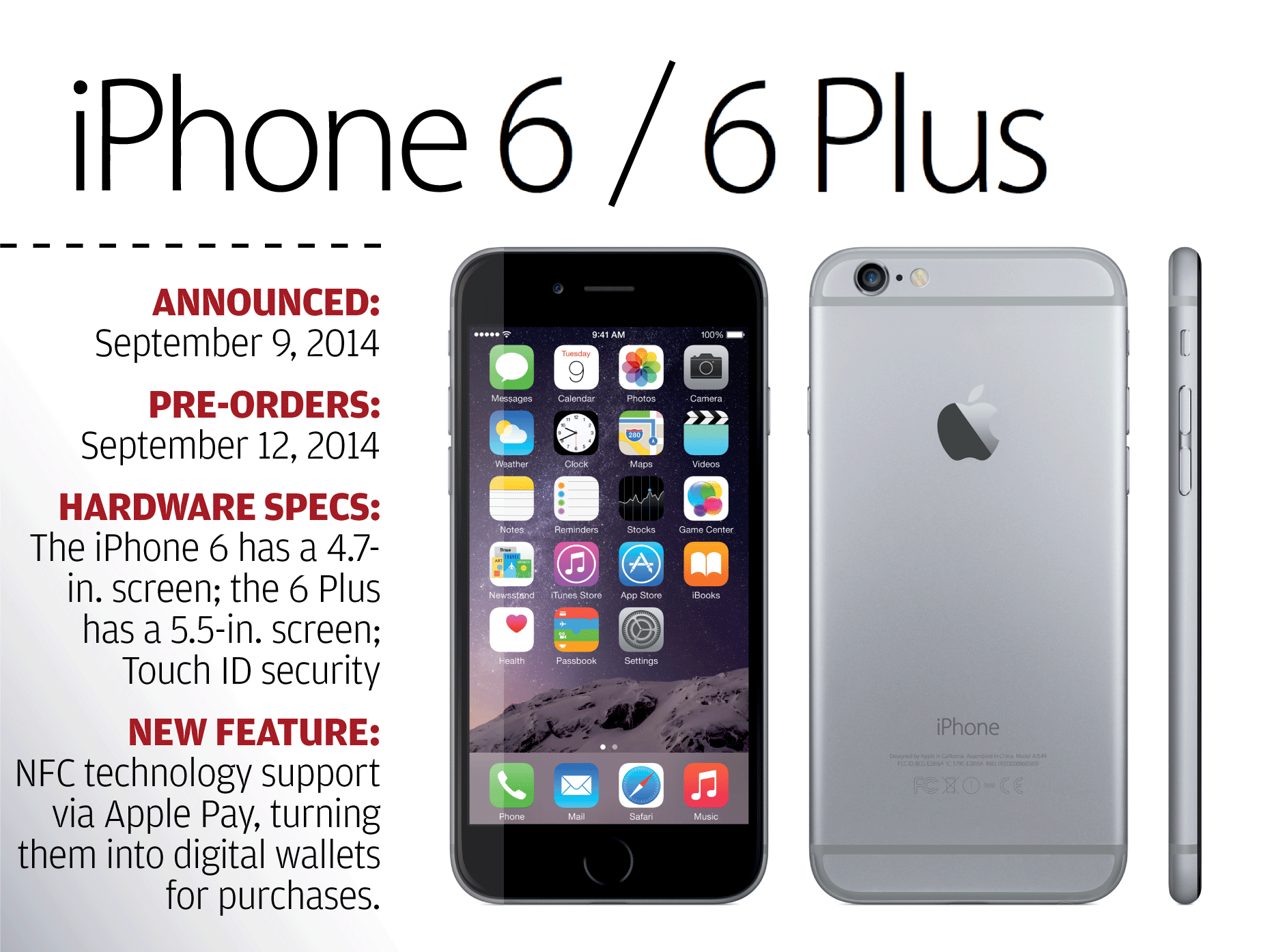 iphone 6s features 10 years the evolution of apple s iphone computerworld 1086