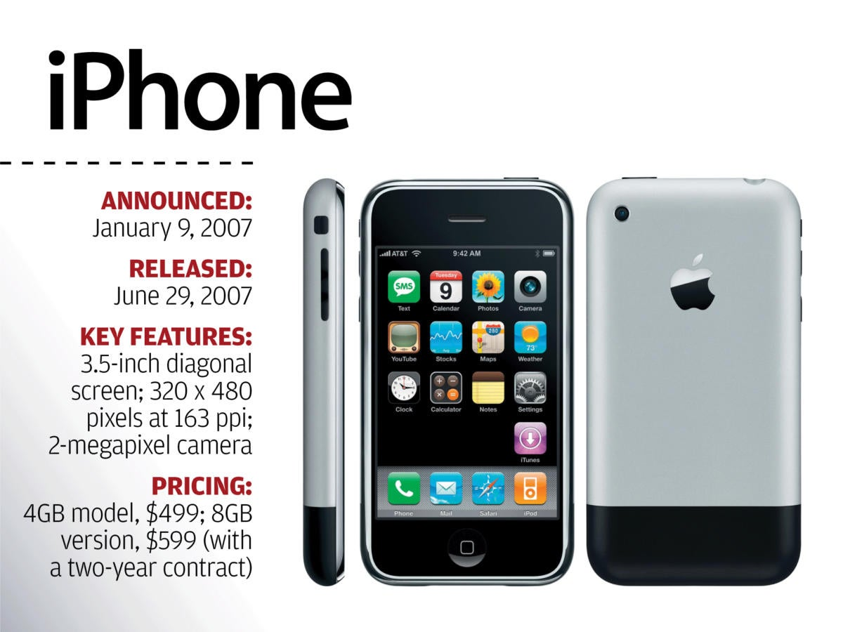 when did first iphone come out the evolution of apple s iphone computerworld 2227