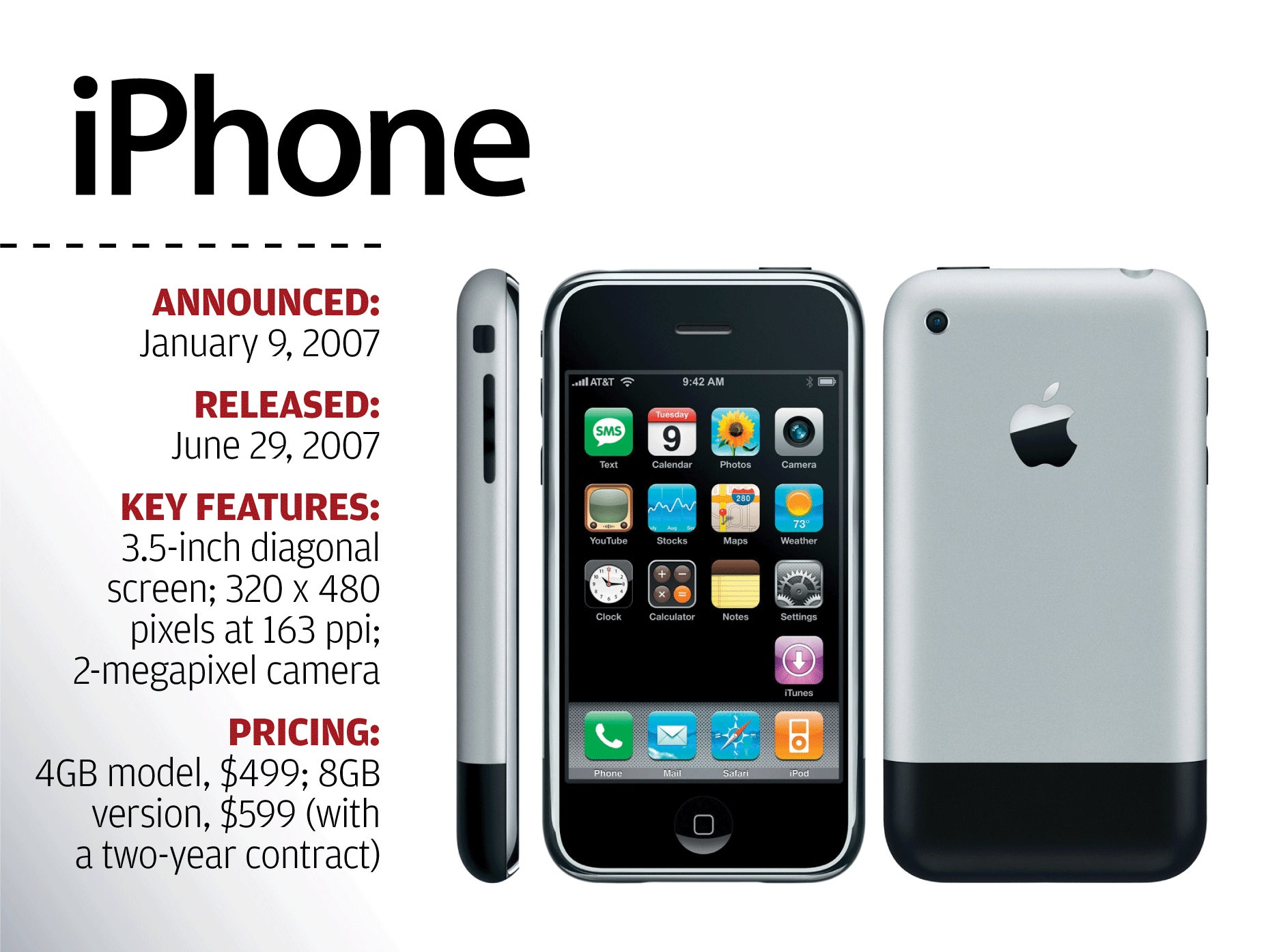 what year did the iphone 5 come out the evolution of apple s iphone computerworld 21239