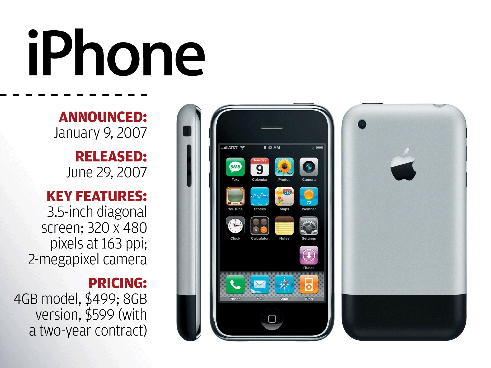original iphone price the evolution of apple s iphone computerworld 12742