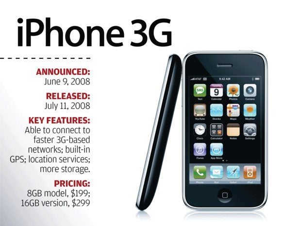 Apple's iPhone 3G