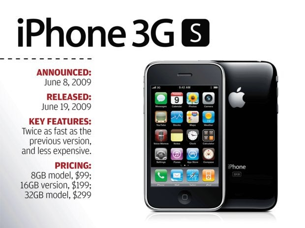Apple's iPhone 3GS