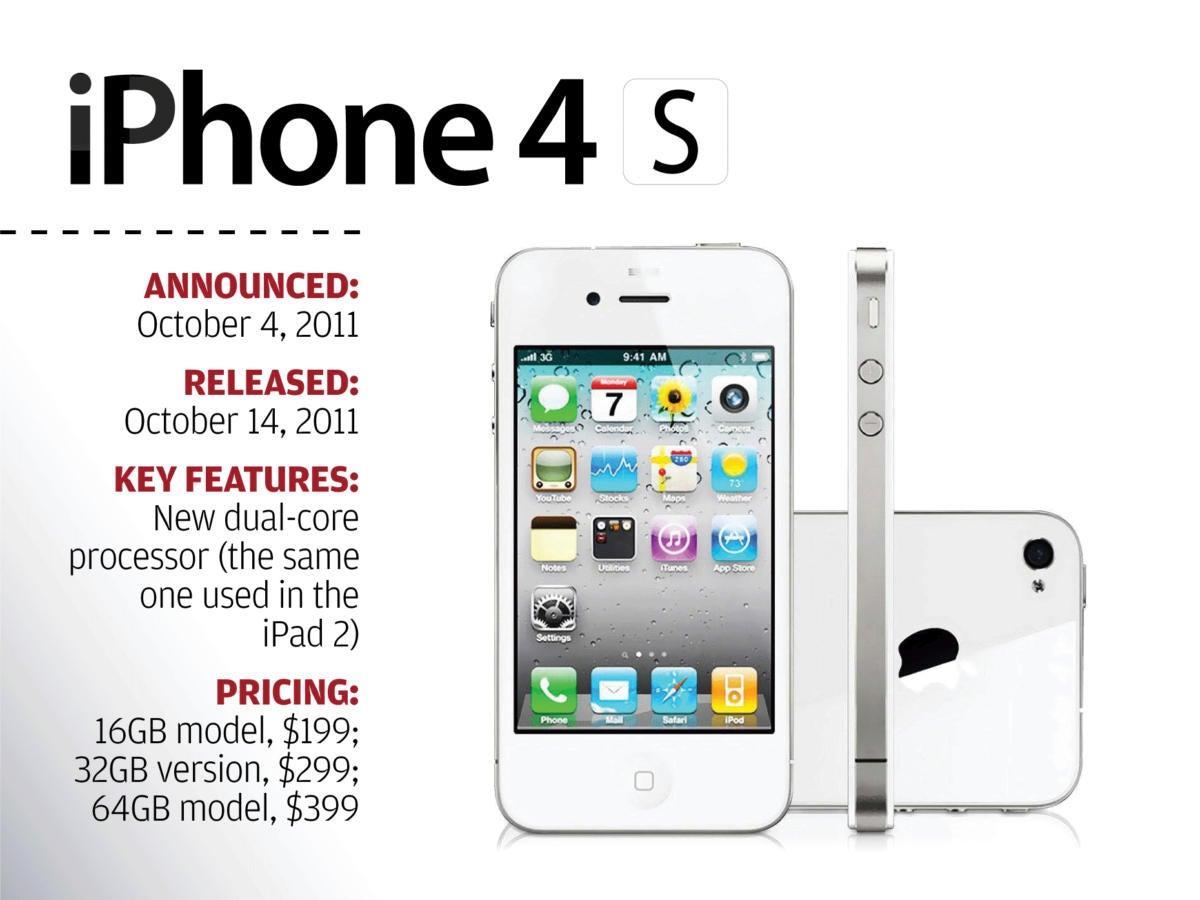Apple\'s iPhone 4S